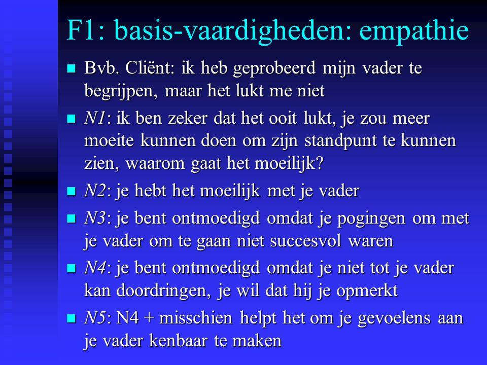 F1: basis-vaardigheden: empathie n Bvb.