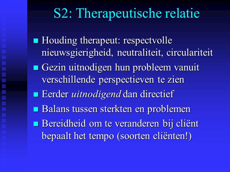 S2: Therapeutische relatie n Houding therapeut: respectvolle nieuwsgierigheid, neutraliteit, circulariteit n Gezin uitnodigen hun probleem vanuit vers