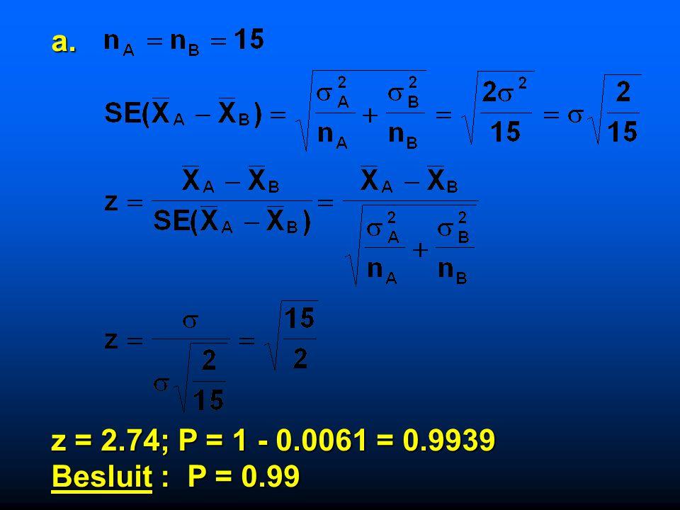 Oefening 11.7 Beschouw twee onafhankelijke steekproeven getrokken uit eenzelfde normale verdeling N ( ,  ). a. Bereken de kans dat beide steekproefg