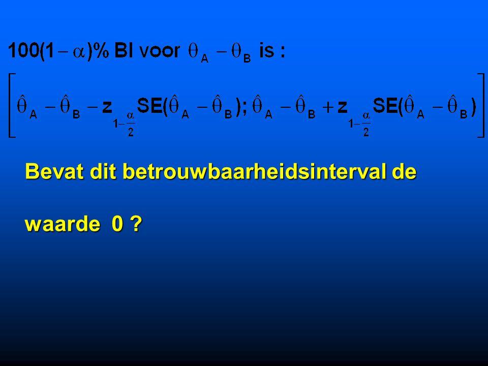 Rokers : nA = 119rA = 38pA = 0.319 Niet-rokers : nB = 151rB = 15pB = 0.0993 Puntschatting : pA - pB = 0.220 95%BI :  = 0.05 95% BI : [0.22 - 1.96*0.0492; 0.22 + 1.96*0.0492] = [0.12; 0.32] verhoogde kans op pancr.