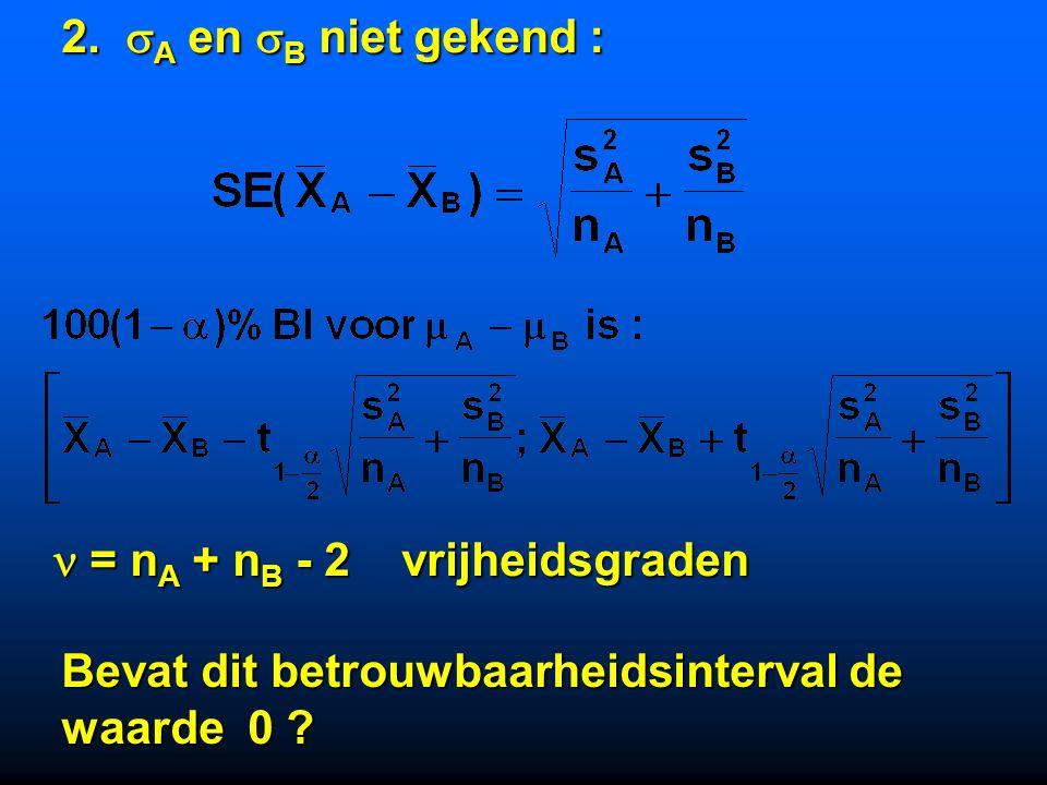 CS2 :nA = 240XA = 83.2SA = 14.80 niet-CS2 :nB = 125XB = 72.5SB = 13.50 Puntschatting : XA - XB = 10.7 90%BI :  = 0.10; = 240 + 125 - 2 = 363; 90% BI : [10.7 - 1.645*1.54; 10.7 + 1.645*1.54] = [8.2; 13.2] (mmHg) verschil in bloeddruk