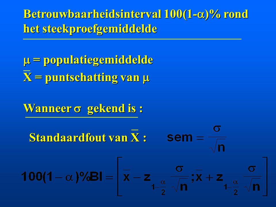 n = 250hypertensieve  : r = 60 Puntschatting : Intervalschatting : 95%BI :  = 0.05 95% BI : [0.24 - 1.96*0.027; 0.24 + 1.96*0.027] = [0.187; 0.293]