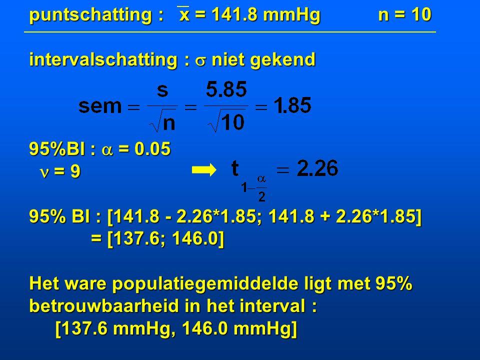 Bij een groep patiënten worden volgende systolische bloeddrukken gemeten (in mmHg) : 142, 136, 148, 152, 146, 142, 144, 136, 134, 138 Bereken het 95%