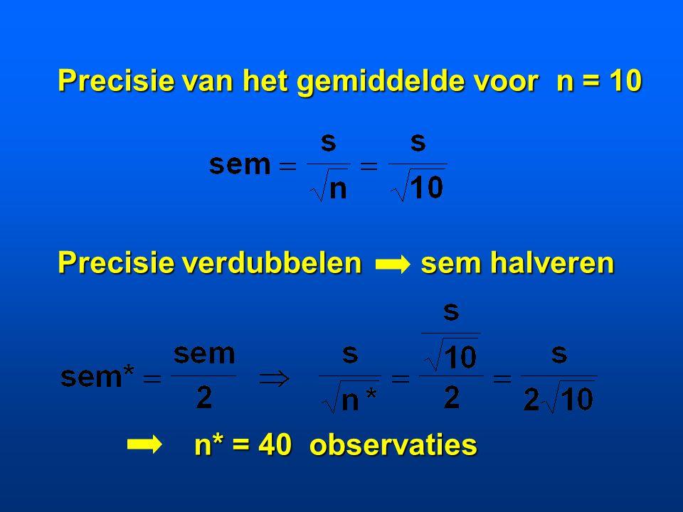 Indien de standaardfout een maat is voor de nauwkeurigheid van een steekproefgemiddelde, hoeveel observaties zijn er dan nodig om de precisie van een