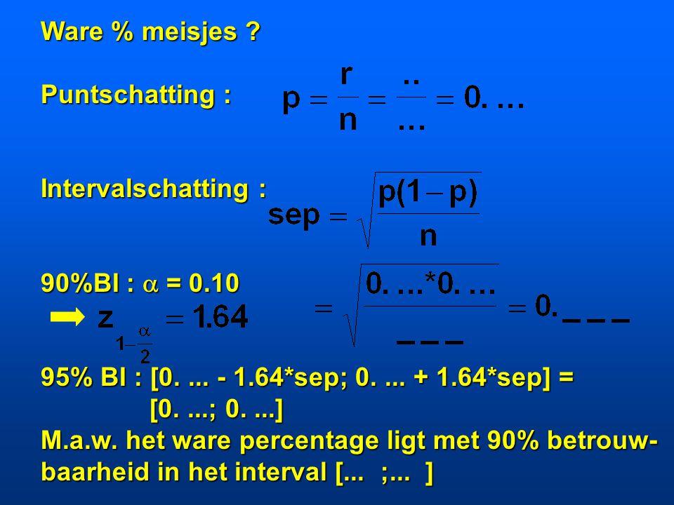 Ware % meisjes .Puntschatting : Intervalschatting : 90%BI :  = 0.10 95% BI : [0....