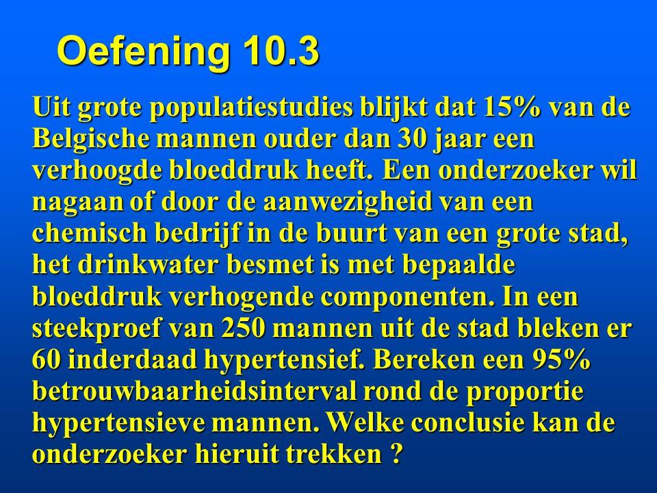 Oefening 10.3 Uit grote populatiestudies blijkt dat 15% van de Belgische mannen ouder dan 30 jaar een verhoogde bloeddruk heeft.