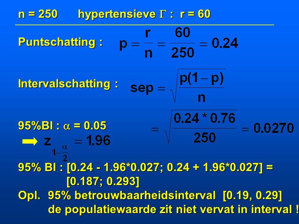 n = 250hypertensieve  : r = 60 Puntschatting : Intervalschatting : 95%BI :  = 0.05 95% BI : [0.24 - 1.96*0.027; 0.24 + 1.96*0.027] = [0.187; 0.293] Opl.95% betrouwbaarheidsinterval [0.19, 0.29] de populatiewaarde zit niet vervat in interval !