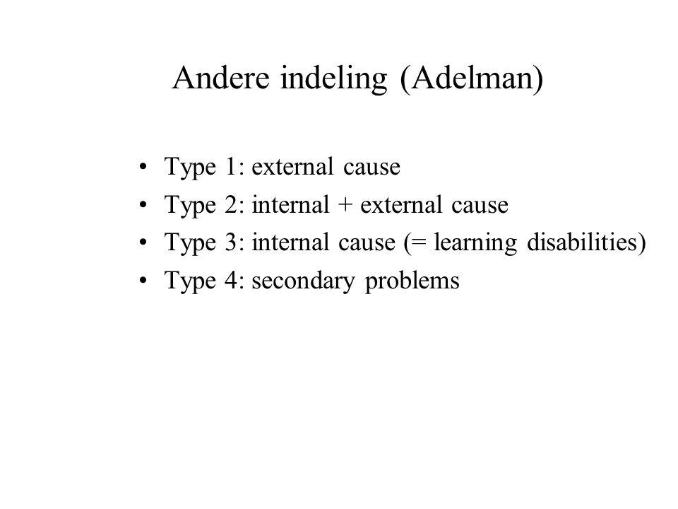 Ability Training model Leerproblemen is overkoepelende term –Primaire leerproblemen = leerstoornissen –Secundaire leerproblemen = leermoeilijkheden
