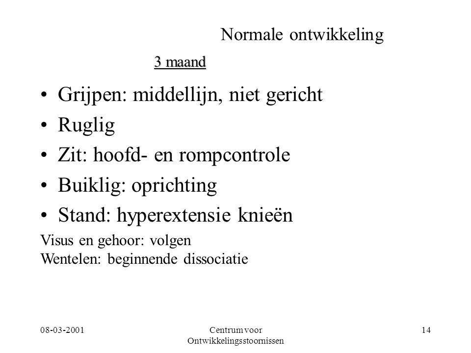 08-03-2001Centrum voor Ontwikkelingsstoornissen 14 Normale ontwikkeling Grijpen: middellijn, niet gericht Ruglig Zit: hoofd- en rompcontrole Buiklig: