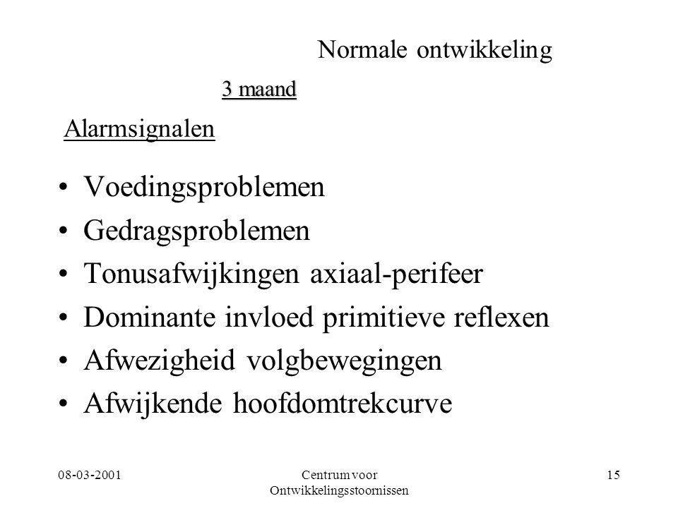 08-03-2001Centrum voor Ontwikkelingsstoornissen 15 Normale ontwikkeling Voedingsproblemen Gedragsproblemen Tonusafwijkingen axiaal-perifeer Dominante