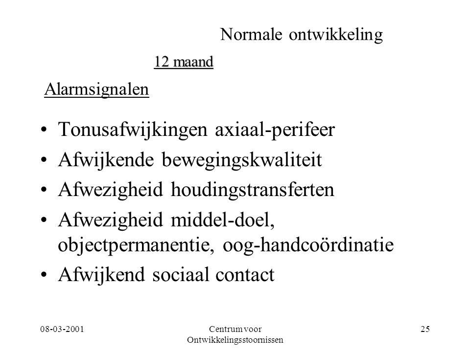 08-03-2001Centrum voor Ontwikkelingsstoornissen 25 Normale ontwikkeling Tonusafwijkingen axiaal-perifeer Afwijkende bewegingskwaliteit Afwezigheid hou