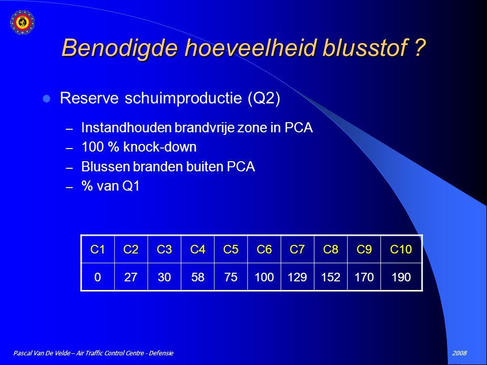2008Pascal Van De Velde – Air Traffic Control Centre - Defensie Reserve schuimproductie (Q2) – Instandhouden brandvrije zone in PCA – 100 % knock-down