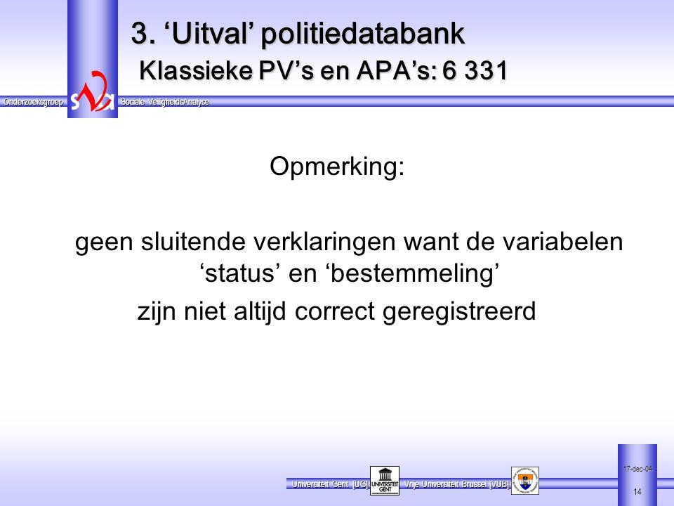 Universiteit Gent [UG] Vrije Universiteit Brussel [VUB] Universiteit Gent [UG] Vrije Universiteit Brussel [VUB] Onderzoeksgroep Sociale VeiligheidsAna