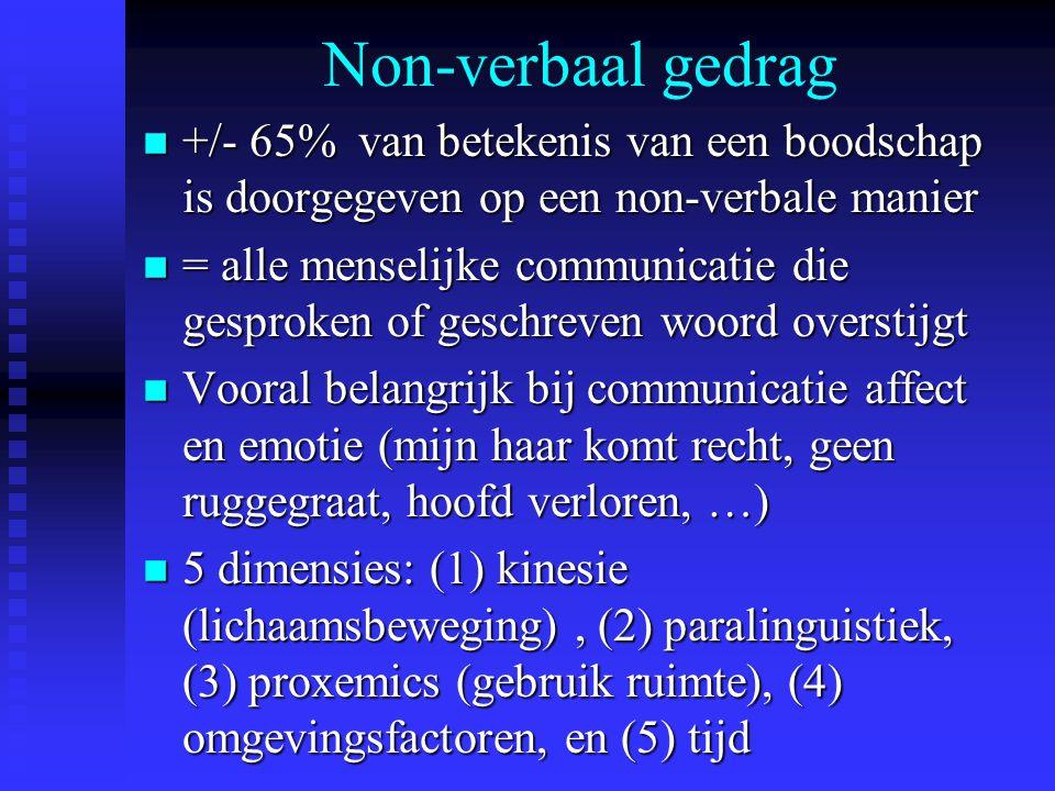 Non-verbaal gedrag n +/- 65% van betekenis van een boodschap is doorgegeven op een non-verbale manier n = alle menselijke communicatie die gesproken o