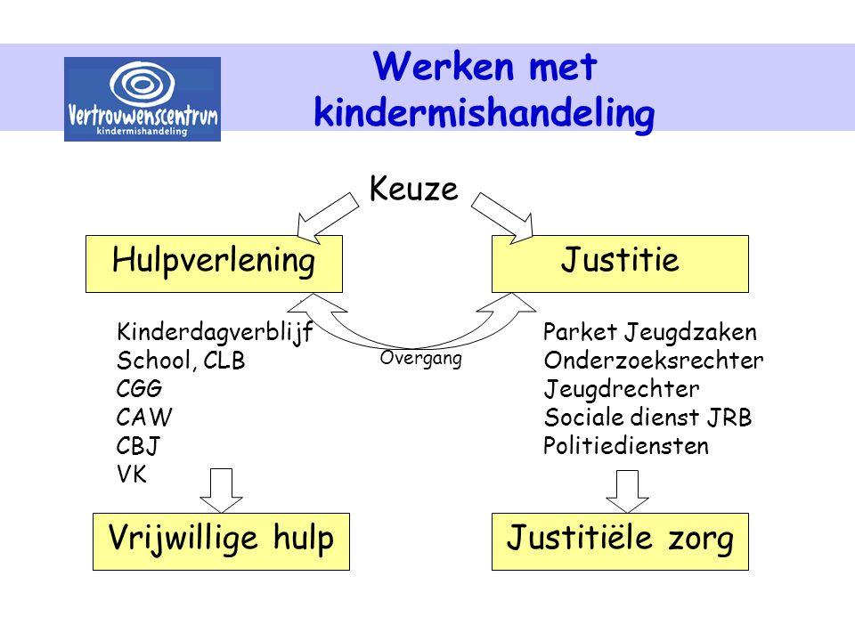 Werken met kindermishandeling Justitie Keuze Overgang Kinderdagverblijf School, CLB CGG CAW CBJ VK Parket Jeugdzaken Onderzoeksrechter Jeugdrechter So