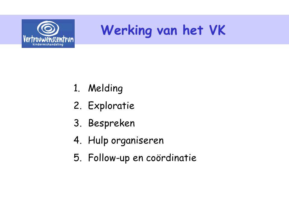Werking van het VK 1.Melding 2.Exploratie 3.Bespreken 4.Hulp organiseren 5.Follow-up en coördinatie
