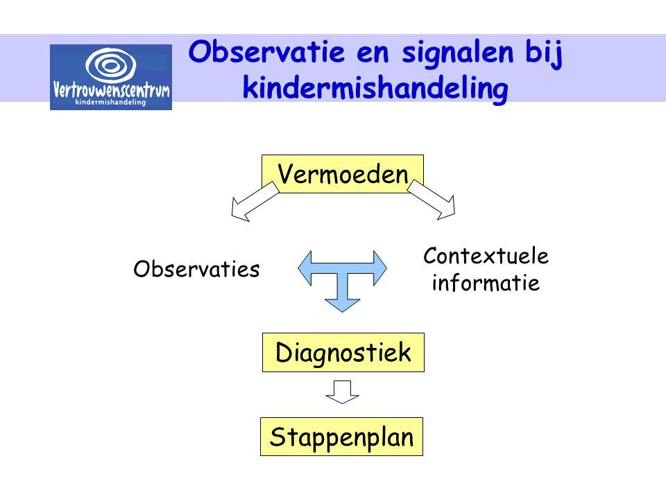 Observatie en signalen bij kindermishandeling Vermoeden Observaties Contextuele informatie Diagnostiek Stappenplan