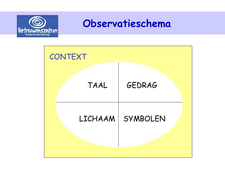 Observatieschema TAAL SYMBOLENLICHAAM GEDRAG CONTEXT