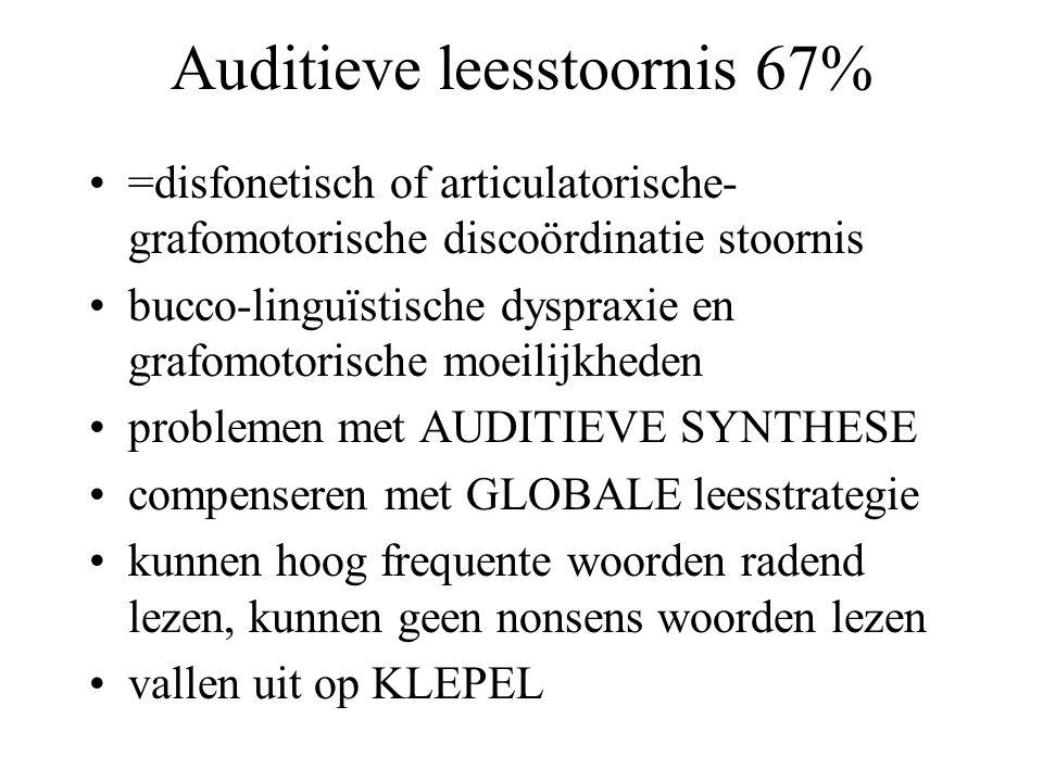Auditieve leesstoornis 67% =disfonetisch of articulatorische- grafomotorische discoördinatie stoornis bucco-linguïstische dyspraxie en grafomotorische