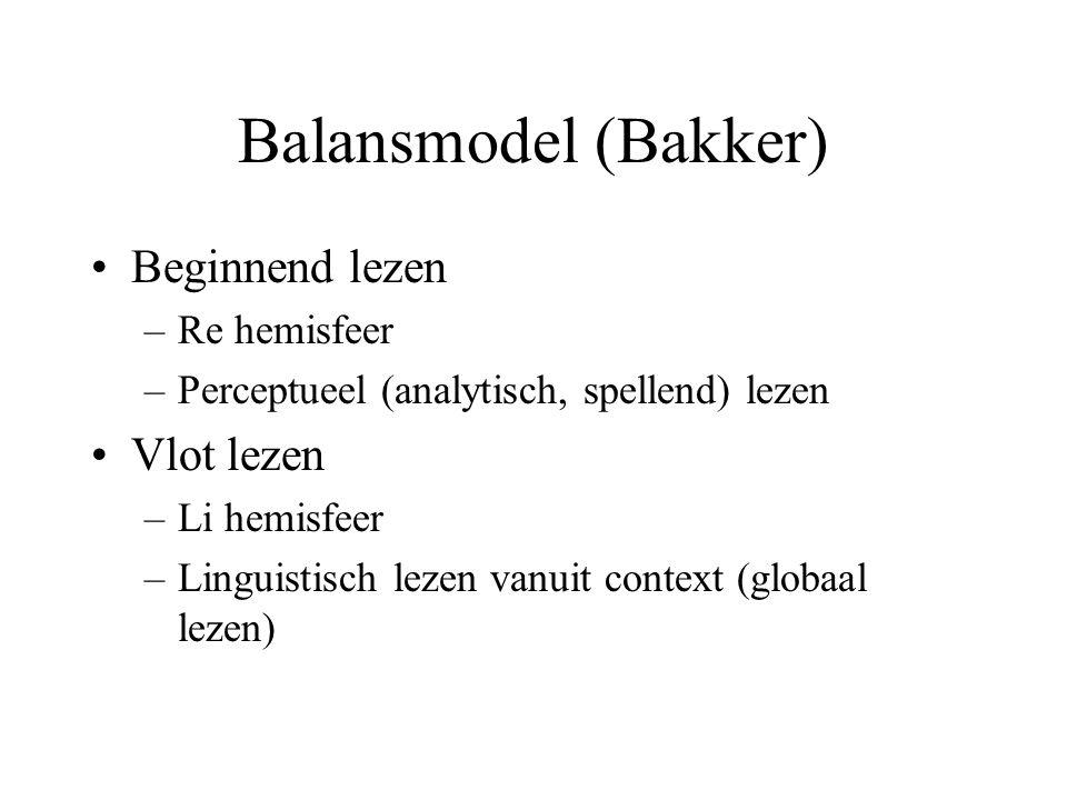 Balansmodel (Bakker) Beginnend lezen –Re hemisfeer –Perceptueel (analytisch, spellend) lezen Vlot lezen –Li hemisfeer –Linguistisch lezen vanuit conte