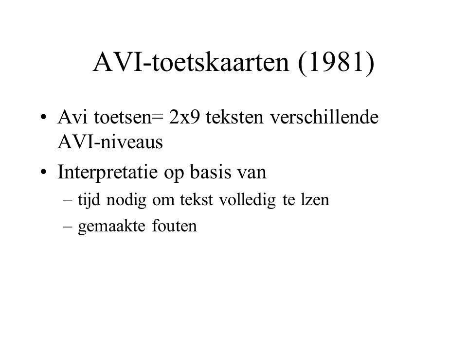 AVI-toetskaarten (1981) Avi toetsen= 2x9 teksten verschillende AVI-niveaus Interpretatie op basis van –tijd nodig om tekst volledig te lzen –gemaakte