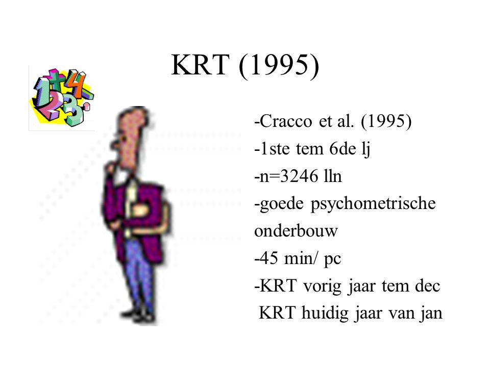 KRT (1995) -Cracco et al. (1995) -1ste tem 6de lj -n=3246 lln -goede psychometrische onderbouw -45 min/ pc -KRT vorig jaar tem dec KRT huidig jaar van