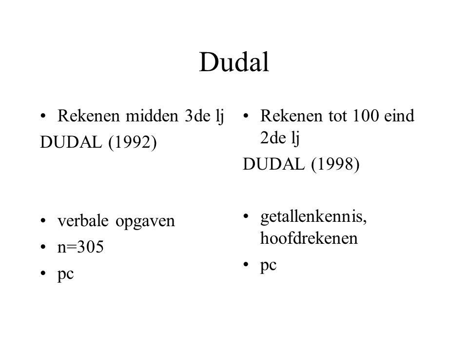Dudal Rekenen tot 100 eind 2de lj DUDAL (1998) getallenkennis, hoofdrekenen pc Rekenen midden 3de lj DUDAL (1992) verbale opgaven n=305 pc