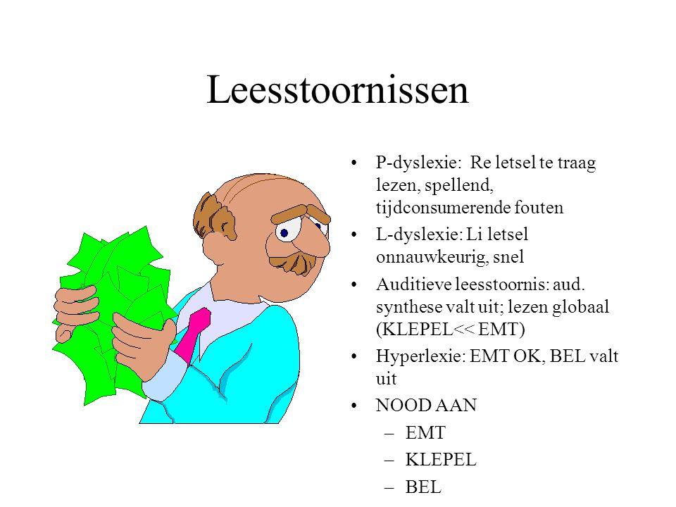 Leesstoornissen P-dyslexie: Re letsel te traag lezen, spellend, tijdconsumerende fouten L-dyslexie: Li letsel onnauwkeurig, snel Auditieve leesstoorni