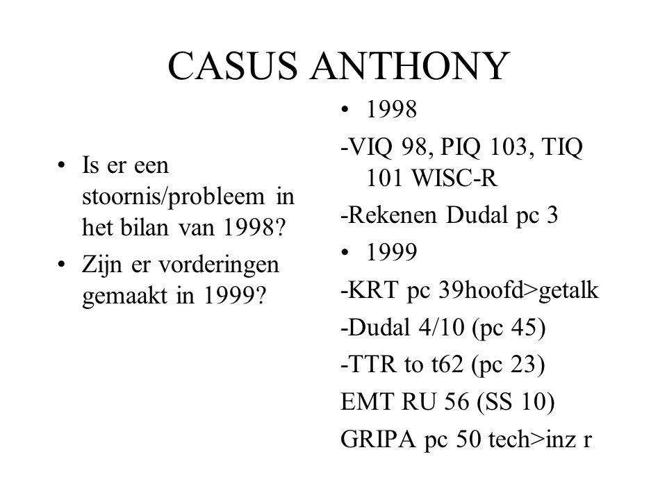 CASUS ANTHONY Is er een stoornis/probleem in het bilan van 1998? Zijn er vorderingen gemaakt in 1999? 1998 -VIQ 98, PIQ 103, TIQ 101 WISC-R -Rekenen D