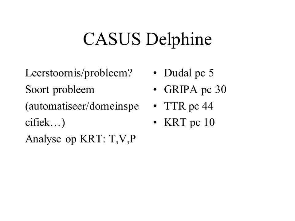 CASUS Delphine Leerstoornis/probleem? Soort probleem (automatiseer/domeinspe cifiek…) Analyse op KRT: T,V,P Dudal pc 5 GRIPA pc 30 TTR pc 44 KRT pc 10