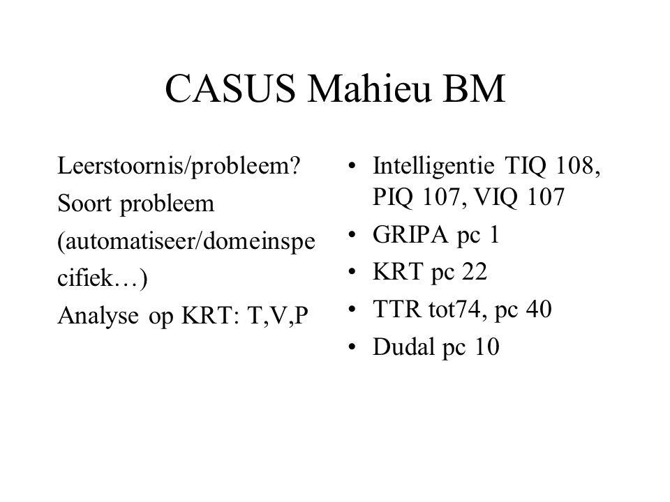 CASUS Mahieu BM Leerstoornis/probleem? Soort probleem (automatiseer/domeinspe cifiek…) Analyse op KRT: T,V,P Intelligentie TIQ 108, PIQ 107, VIQ 107 G