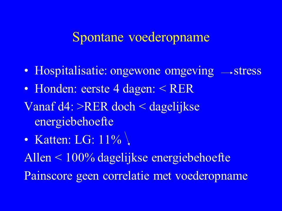 Spontane voederopname Hospitalisatie: ongewone omgeving stress Honden: eerste 4 dagen: < RER Vanaf d4: >RER doch < dagelijkse energiebehoefte Katten: