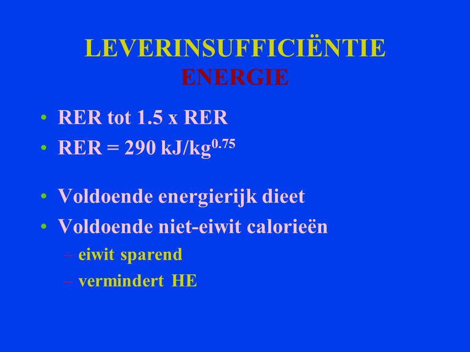 LEVERINSUFFICIËNTIE ENERGIE RER tot 1.5 x RER RER = 290 kJ/kg 0.75 Voldoende energierijk dieet Voldoende niet-eiwit calorieën –eiwit sparend –verminde