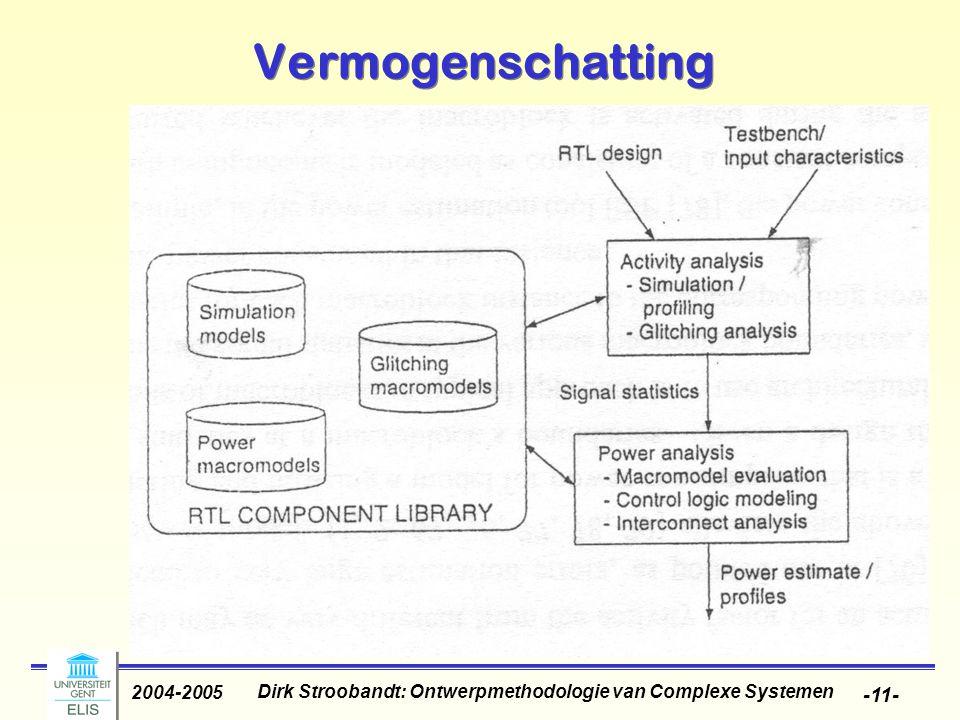 Dirk Stroobandt: Ontwerpmethodologie van Complexe Systemen 2004-2005 -11- Vermogenschatting