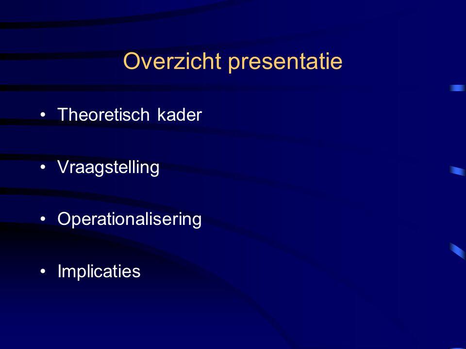 Overzicht presentatie Theoretisch kader Vraagstelling Operationalisering Implicaties