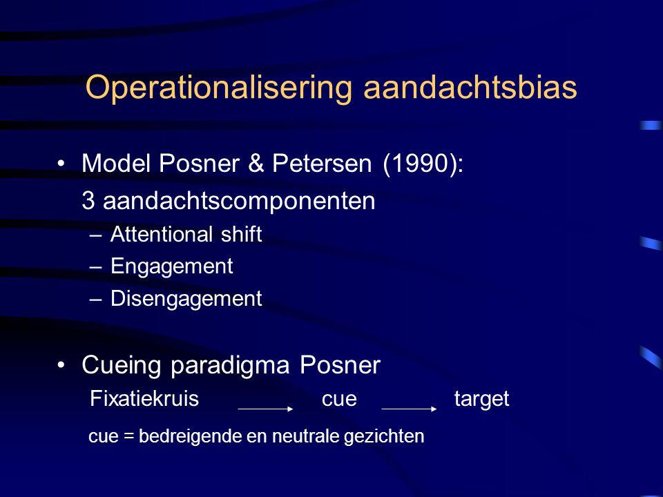 Operationalisering aandachtsbias Model Posner & Petersen (1990): 3 aandachtscomponenten –Attentional shift –Engagement –Disengagement Cueing paradigma