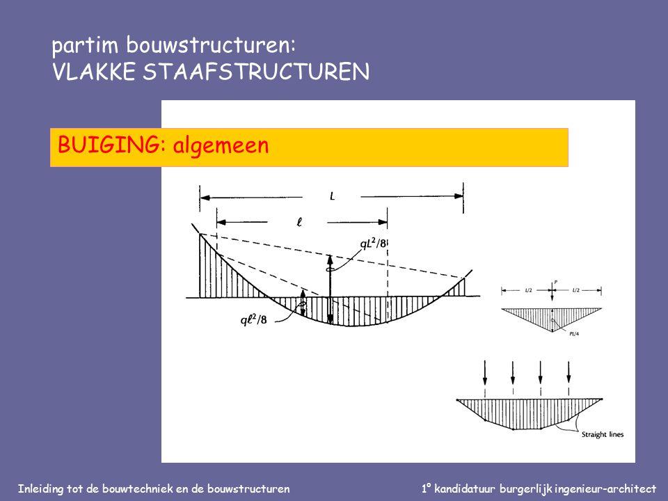 Inleiding tot de bouwtechniek en de bouwstructuren1° kandidatuur burgerlijk ingenieur-architect partim bouwstructuren: VLAKKE STAAFSTRUCTUREN BUIGING: algemeen