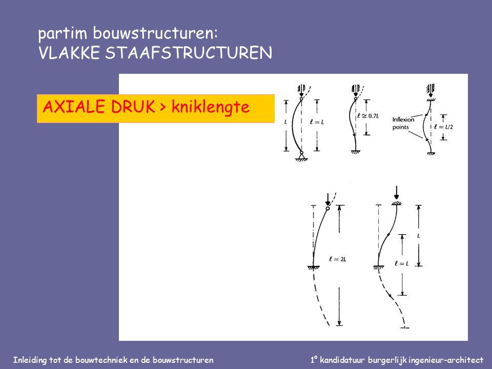 Inleiding tot de bouwtechniek en de bouwstructuren1° kandidatuur burgerlijk ingenieur-architect partim bouwstructuren: VLAKKE STAAFSTRUCTUREN AXIALE DRUK > kniklengte