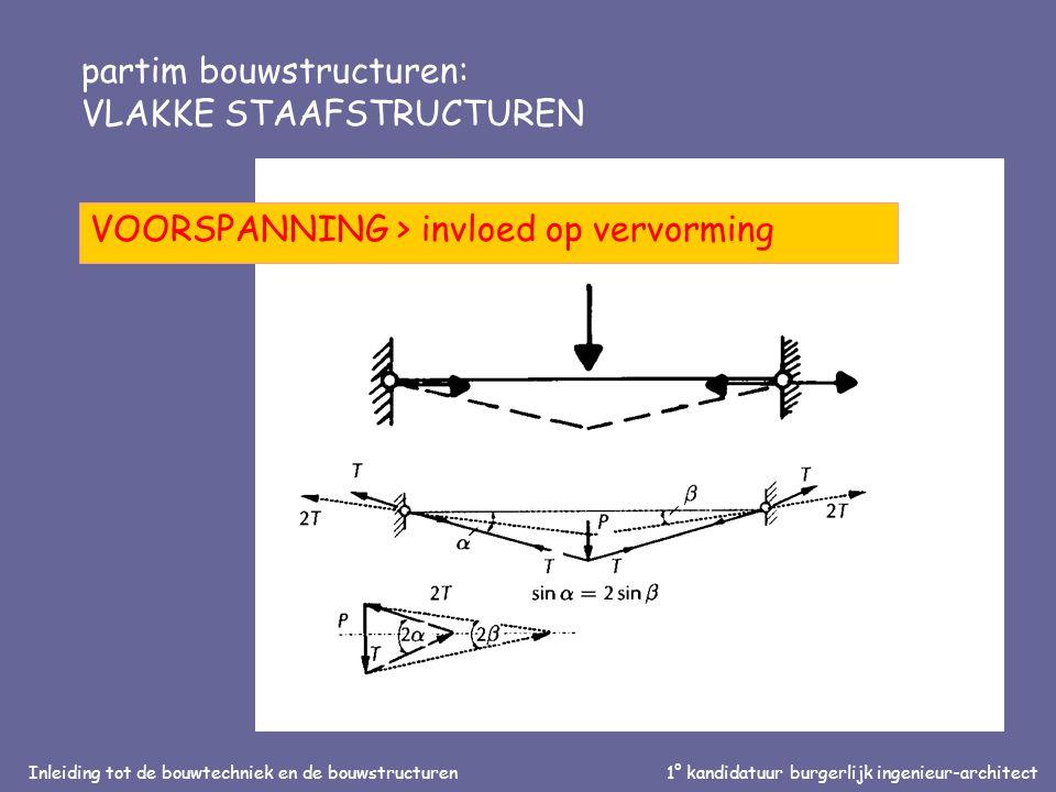 Inleiding tot de bouwtechniek en de bouwstructuren1° kandidatuur burgerlijk ingenieur-architect partim bouwstructuren: VLAKKE STAAFSTRUCTUREN Driedimensionale samenwerking van staafstruct.