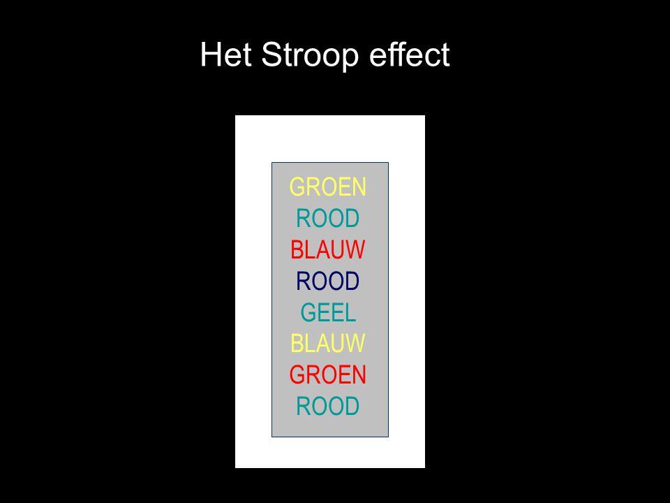 Het Stroop effect GROEN ROOD BLAUW ROOD GEEL BLAUW GROEN ROOD