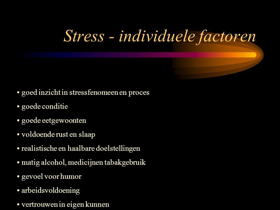 Soorten stress Acute Stress Subacute Stress Chronische Stress