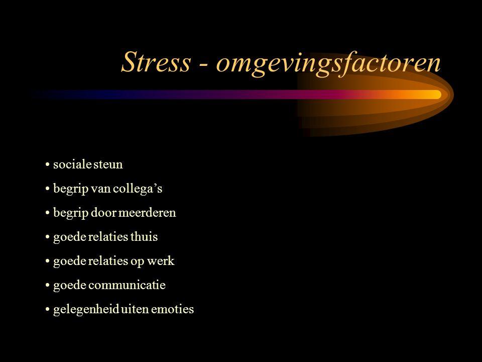 Stress - individuele factoren goed inzicht in stressfenomeen en proces goede conditie goede eetgewoonten voldoende rust en slaap realistische en haalbare doelstellingen matig alcohol, medicijnen tabakgebruik gevoel voor humor arbeidsvoldoening vertrouwen in eigen kunnen