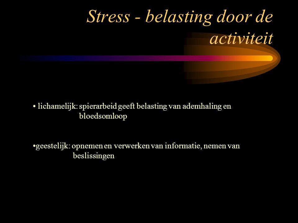 Stress - omgevingsfactoren sociale steun begrip van collega's begrip door meerderen goede relaties thuis goede relaties op werk goede communicatie gelegenheid uiten emoties