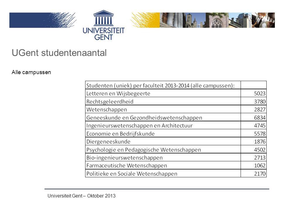 Universiteit Gent – Oktober 2013 UGent studentenaantal Alle campussen