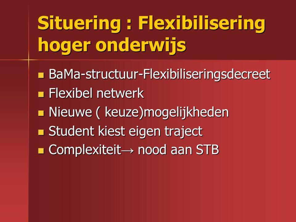 Situering : Flexibilisering hoger onderwijs BaMa-structuur-Flexibiliseringsdecreet BaMa-structuur-Flexibiliseringsdecreet Flexibel netwerk Flexibel ne