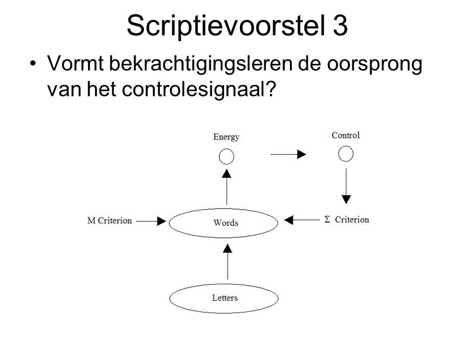 Vormt bekrachtigingsleren de oorsprong van het controlesignaal? Scriptievoorstel 3