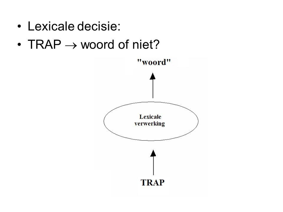 Lexicale decisie: TRAP  woord of niet?