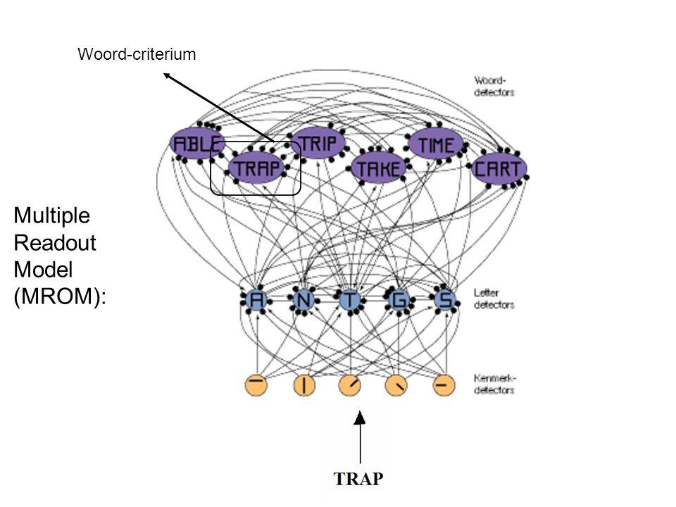 Multiple Readout Model (MROM): Woord-criterium