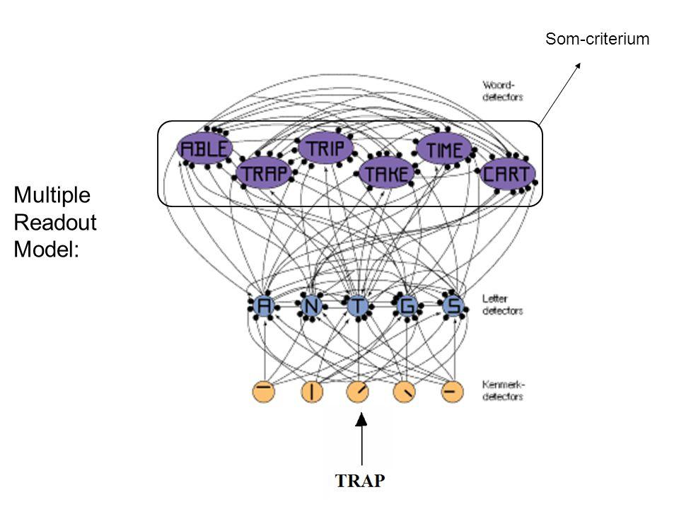 Multiple Readout Model: Som-criterium