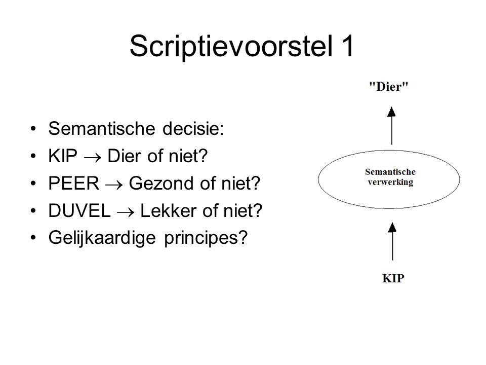 Semantische decisie: KIP  Dier of niet? PEER  Gezond of niet? DUVEL  Lekker of niet? Gelijkaardige principes? Scriptievoorstel 1